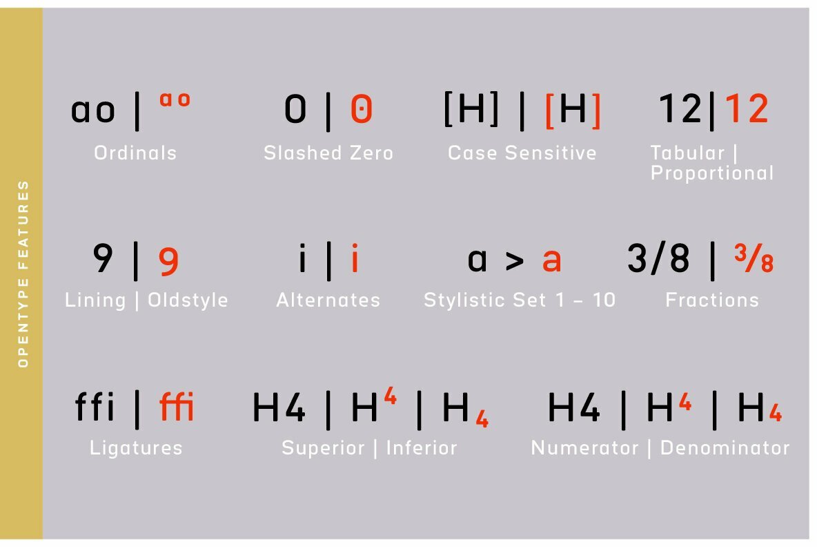 Katerina-P-Rounded-Sans-Serif-Typeface-3